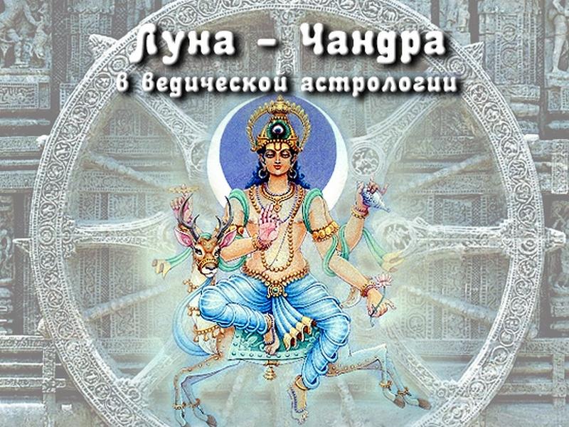 Школа астрологии Трансформация